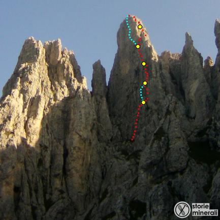 Torrione Palma - Cassin - Tracciato - Alpinismo -Grigna Meridionale - Grignetta