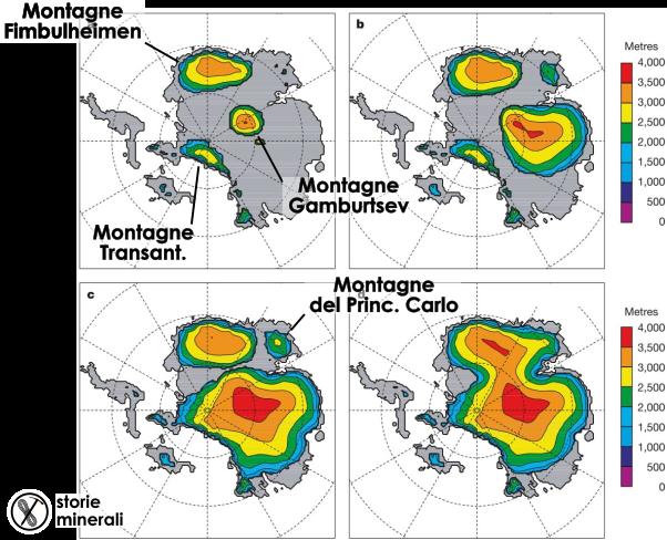 Sviluppo Calotta Antartica - Paleoclima - Modelli Climatici - Ghiacciai